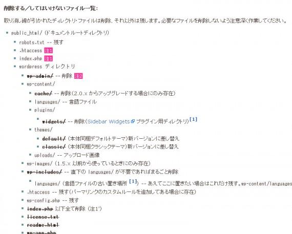 wordpress12323